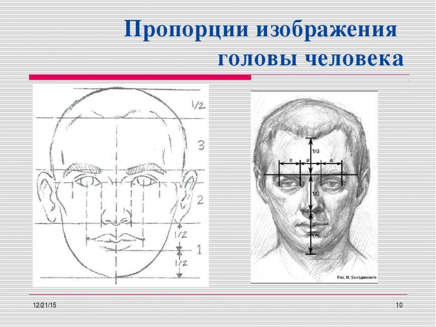 Лицо мужчины