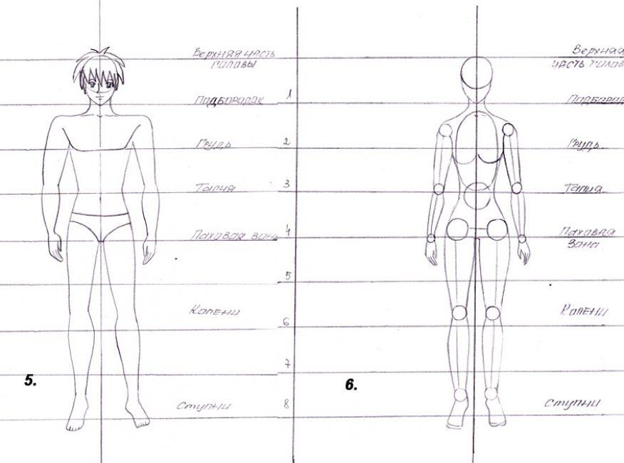 Нарисованное тело