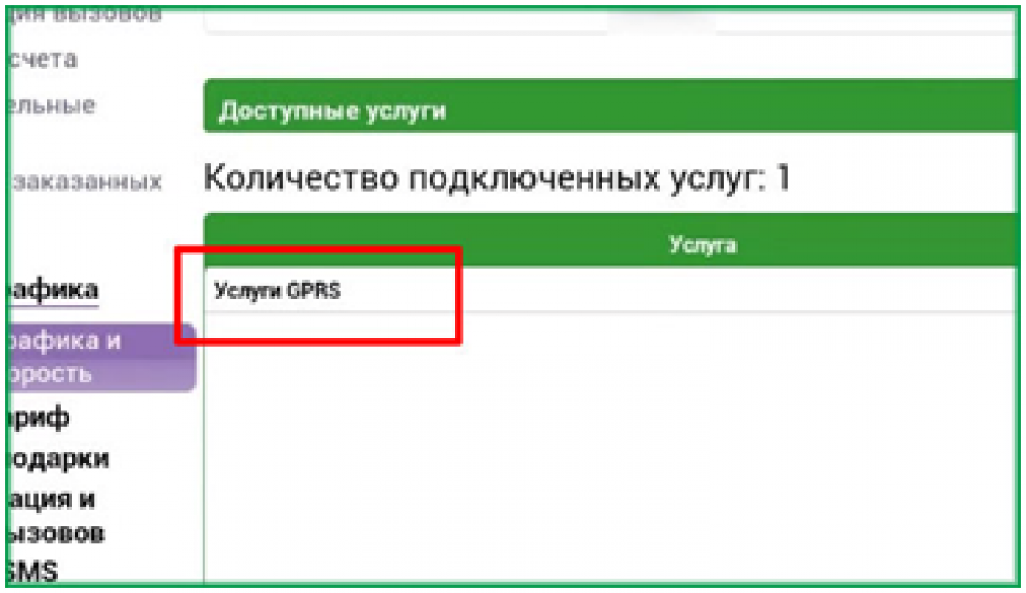 Услуги GPRS