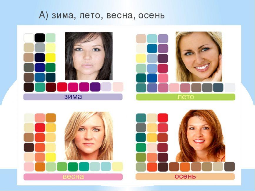 Цветотип внешности на фото