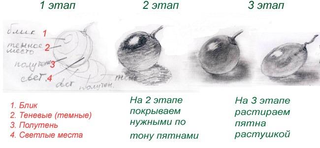 Рисунок на основе сферы