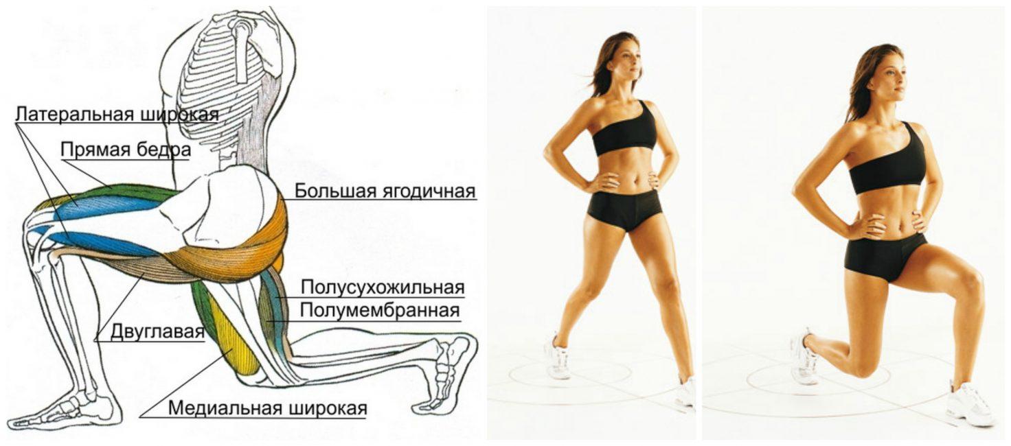 Выпады для ягодичных мышц