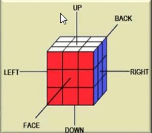 Стороны кубика Рубика