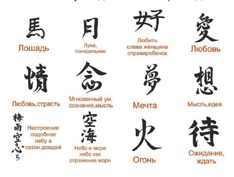 На рисунке даны некоторые эскизы китайских и японских иероглифов и их значение в переводе.
