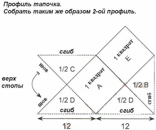 Схема сшивания квадратов