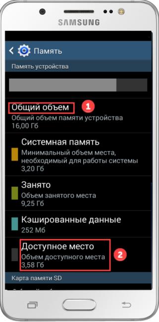 Данные о состоянии доступного места на телефоне.