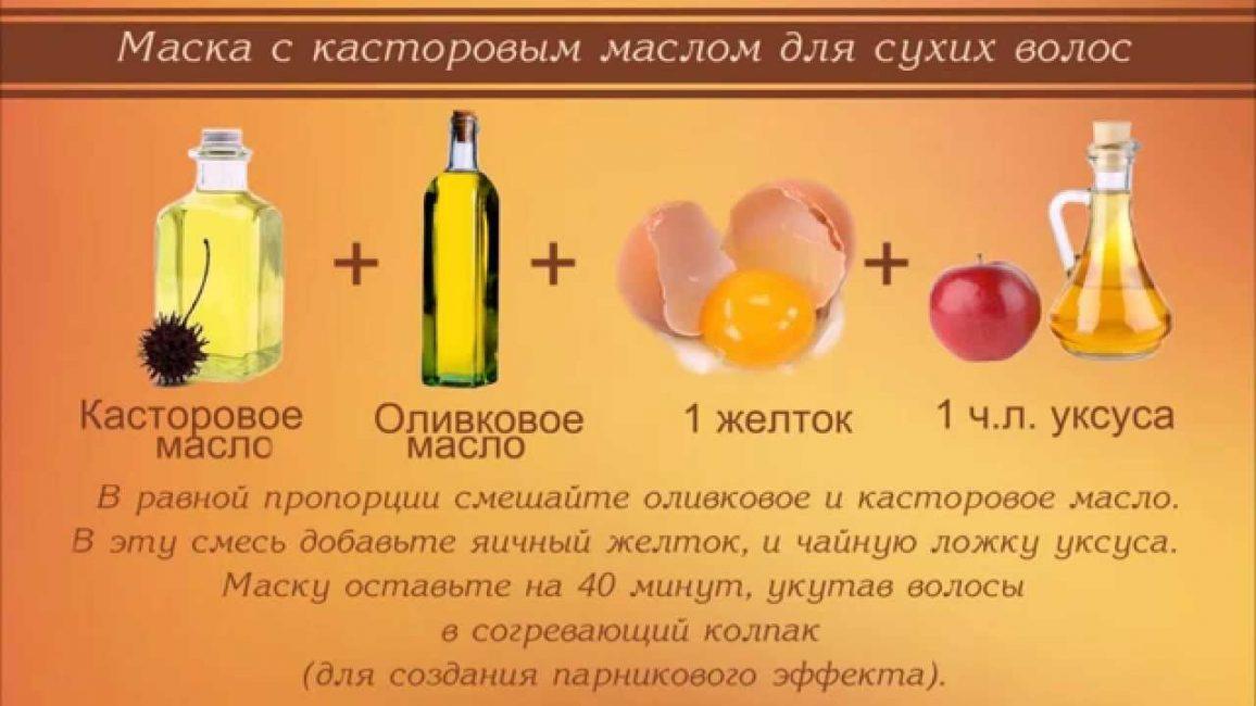 Рецепт приготовления маски из смеси различных масел
