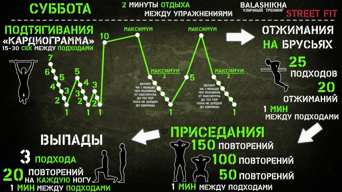 График тренировок