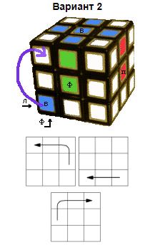 Сборка кубика Рубика