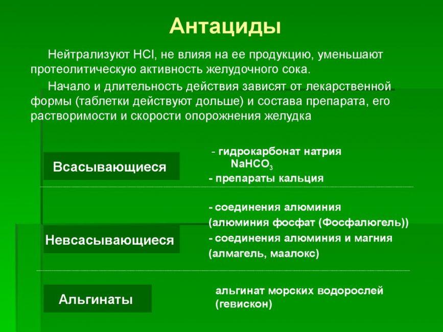 Примеры антацидов