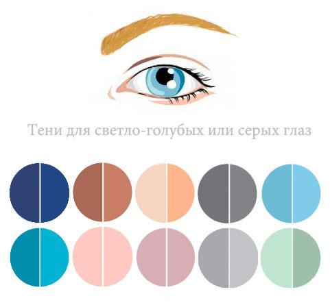 Палитра для светло-голубых или серых глаз