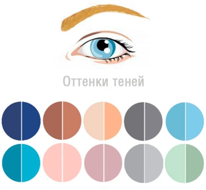 Основная палитра оттенков для голубых глаз