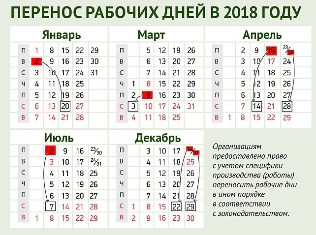 Перенос рабочих дней в Белоруссии