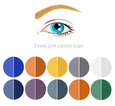 Палитра для синих глаз