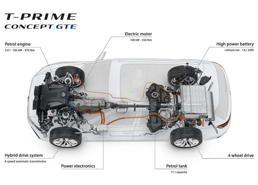 Схема внутреннего оснащения концепт кара Volkswagen T-Prime GTE