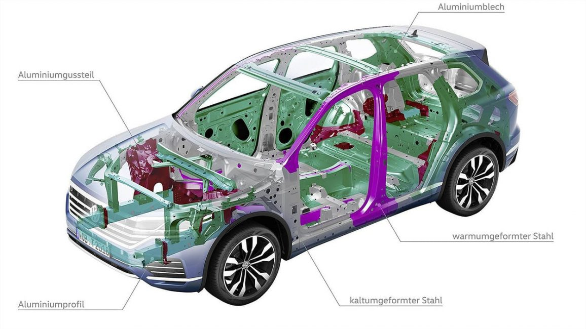 Силовые элементы кузова нового Volkswagen Touareg