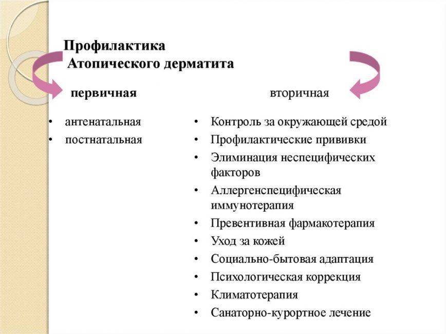 Профилактика АД