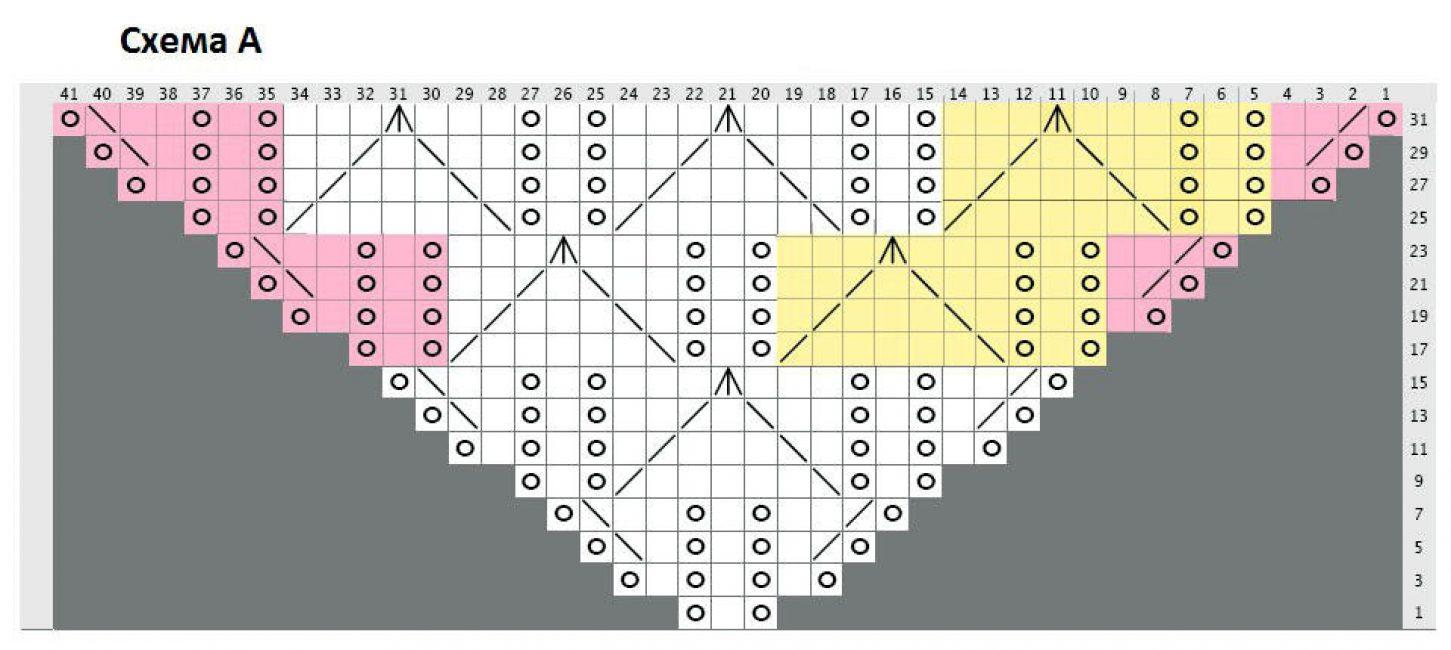 На первой части схемы отображается лишь половина работы, кроме того, на ней нет изображения кромочных и центральной петли