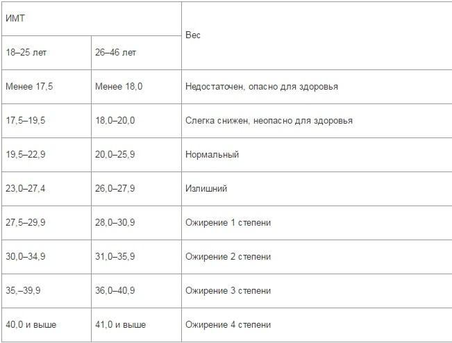 Индекс Кегле