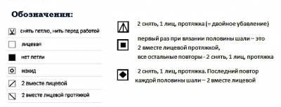 Обозначения, используемые в схеме №1