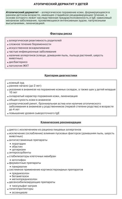 Важная информация об атопическом дерматите