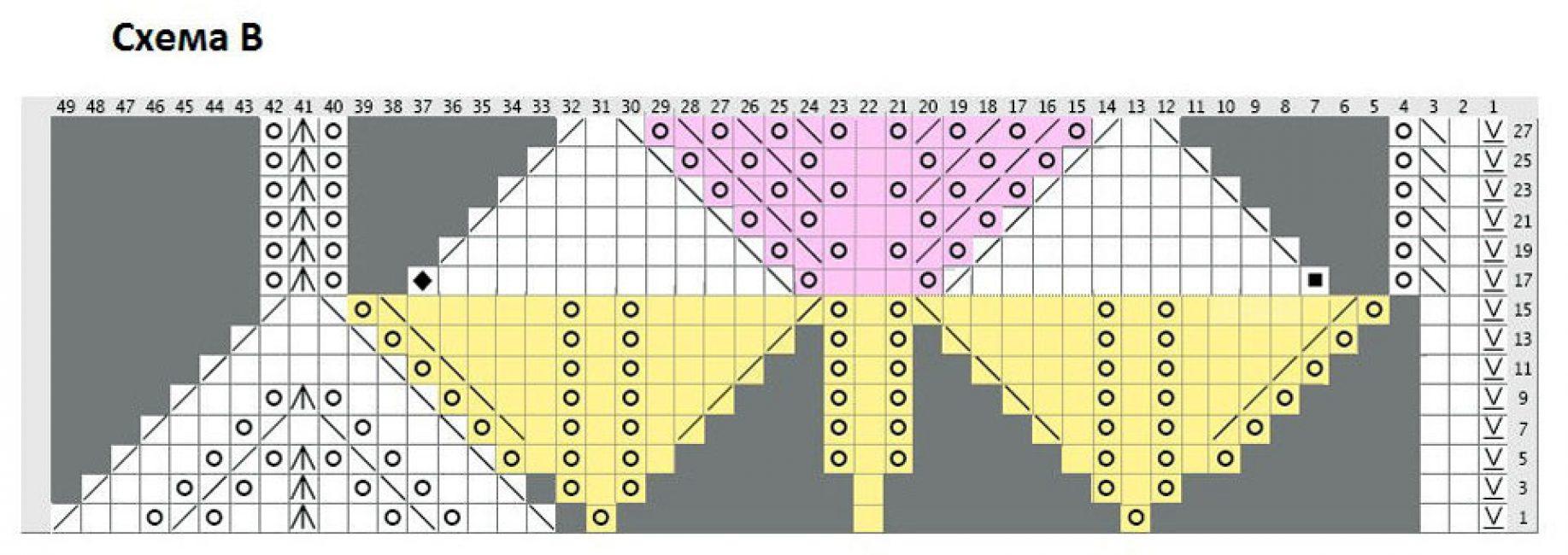 Для схемы №2 действительны те же обозначения, что и для схемы №1