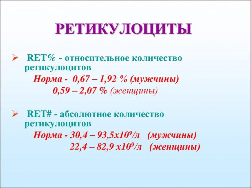 Ретикулоциты