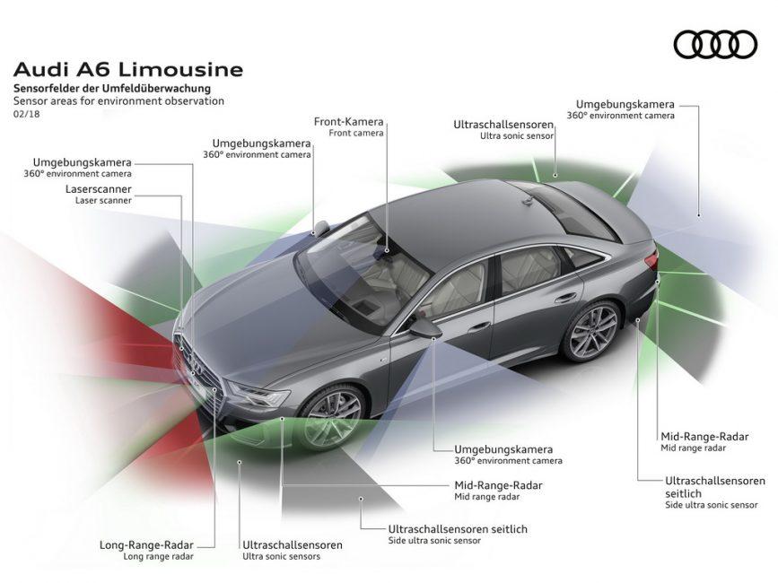 Схема расположения различных датчиков и радаров на новой Audi A6