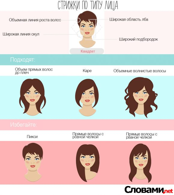 """Что подходит девушкам с формой лица """"квадрат"""""""