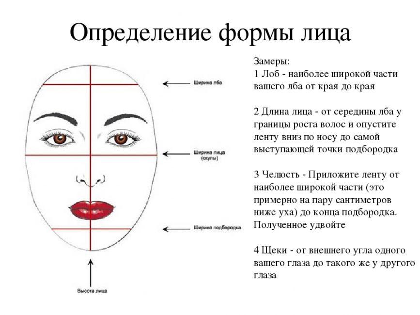 Замеры для определения типа формы лица