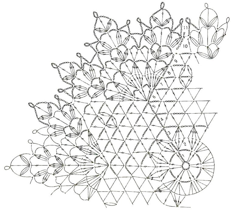 Схема салфетки-снежинки
