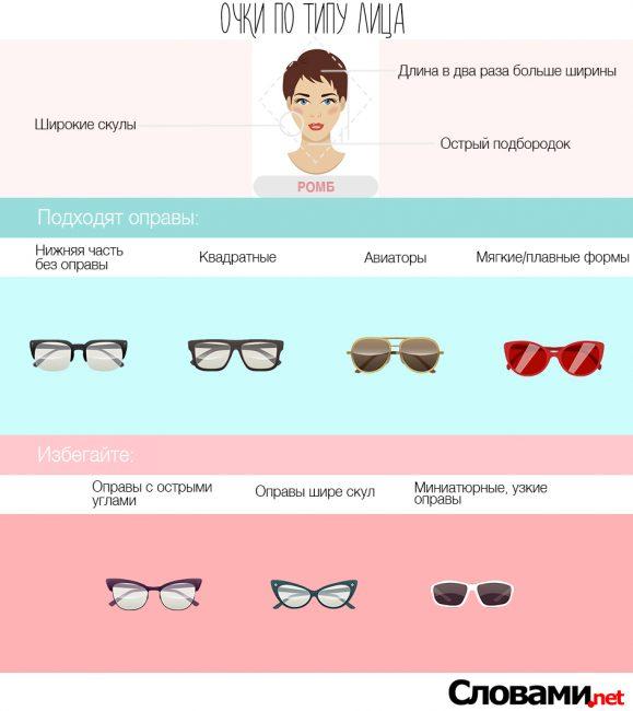 """Подходящие очки для лица """"ромб"""""""
