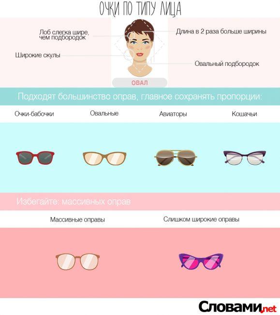 """Подходящие очки для лица """"овал"""""""