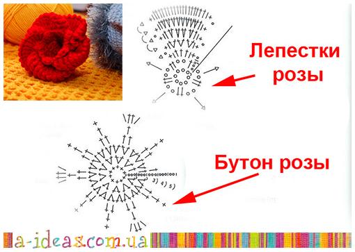 Схема розы по рядам