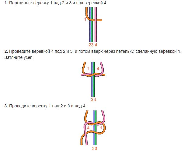 Схема плетения квадратного узла
