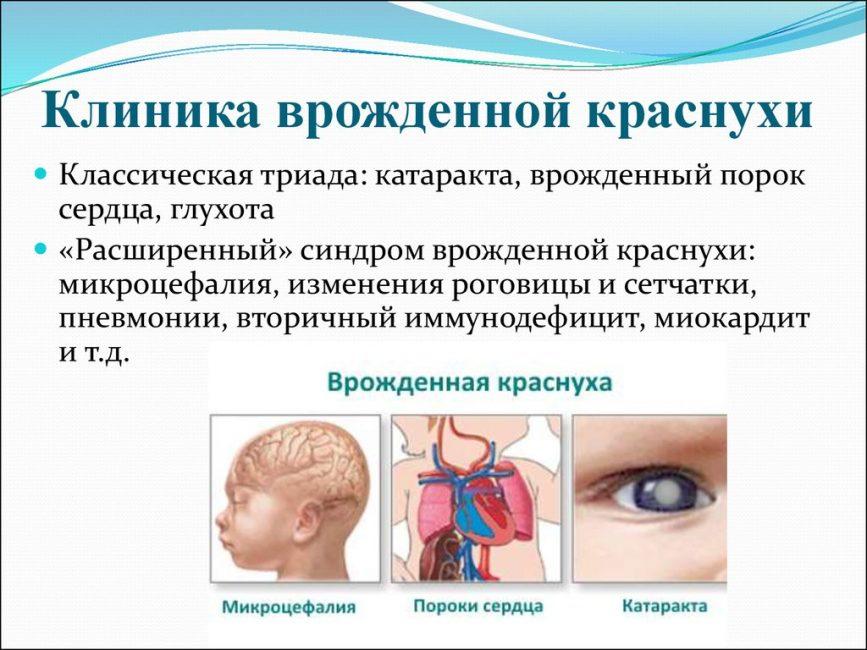 Возможные осложнения при врожденной форме патологии