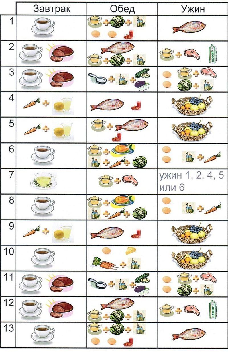 белковая диета меню на 1 месяц