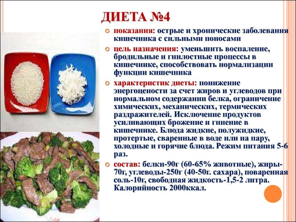 Лечебная Диета Для Кишечника 4.