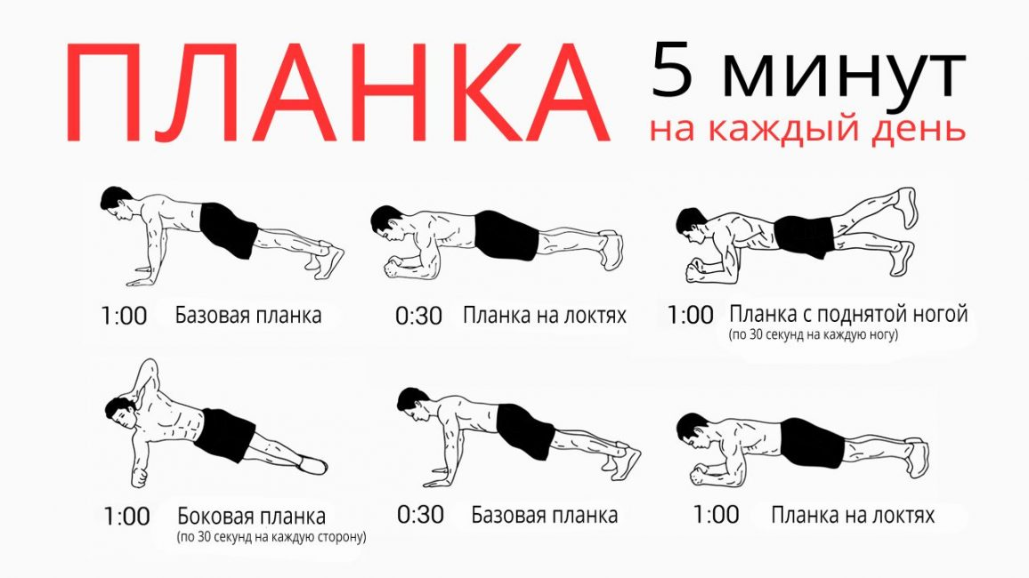 Планка на пять минут в день