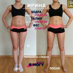 Мотивации для похудения девушкам на каждый день, цитаты, реальные истории + ФОТО до и после