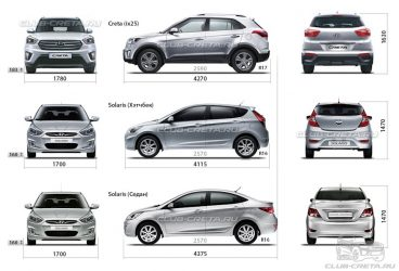 Убийца конкурентов – Хёнде Крета (Hyundai Creta) 2018 года. Цены, Фото, Комплектации