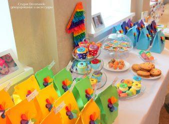 Как оформить детский День Рождения: ТОП-10 лучших идей + 70 ФОТО